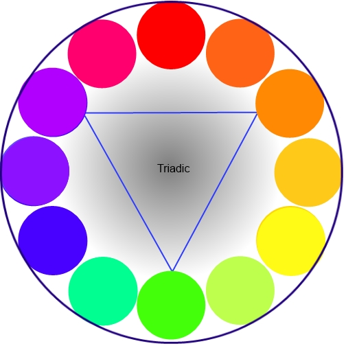 Perfect Triadic With Color Wheel Scheme